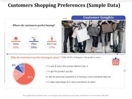 Customers Shopping Preferences Sample Data Touch Ppt Powerpoint Presentation Slides Gallery