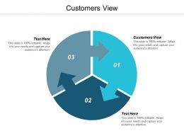 Customers View Ppt Powerpoint Presentation Icon Background Image Cpb