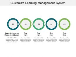 Customize Learning Management System Ppt Powerpoint Presentation Ideas Cpb