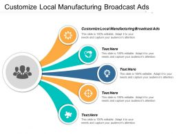 Customize Local Manufacturing Broadcast Ads Ppt Powerpoint Presentation Professional Graphic Tips Cpb