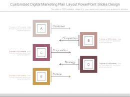Customized Digital Marketing Plan Layout Powerpoint Slides Design