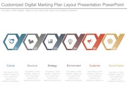 Customized Digital Marking Plan Layout Presentation Powerpoint
