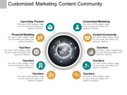 Customized Marketing Content Community Financial Modelling Launching Product Cpb