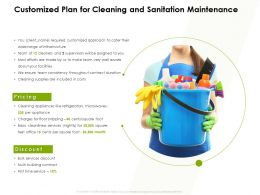 Customized Plan For Cleaning And Sanitation Maintenance Ppt Powerpoint Presentation Slide
