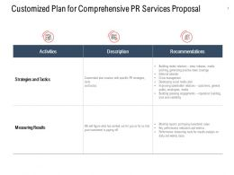 Customized Plan For Comprehensive PR Services Proposal Strategies Ppt Gallery