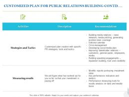 Customized Plan For Public Relations Building Contd Ppt Powerpoint Presentation