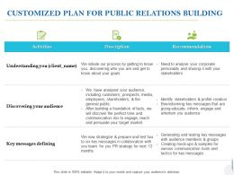 Customized Plan For Public Relations Building Ppt Powerpoint Presentation Ideas