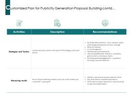 Customized Plan For Publicity Generation Proposal Building Contd Ppt Powerpoint Presentation Show