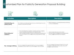 Customized Plan For Publicity Generation Proposal Building Ppt Powerpoint Presentation Pictures Icon