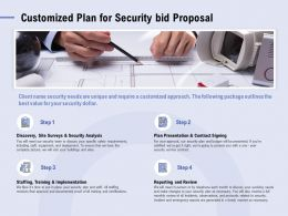 Customized Plan For Security Bid Proposal Ppt Powerpoint Presentation Slides