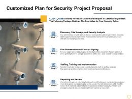 Customized Plan For Security Project Proposal Ppt Powerpoint Presentation Show