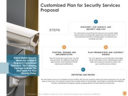 Customized Plan For Security Services Proposal Ppt Powerpoint Presentation Portfolio Guide