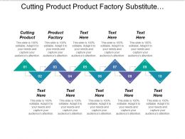 Cutting Product Product Factory Substitute Availability Operating Environment