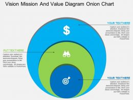 Cv Vision Mission And Value Diagram Onion Chart Flat Powerpoint Design