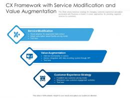 CX Framework With Service Modification And Value Augmentation