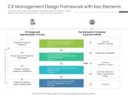 CX Management Design Framework With Key Elements