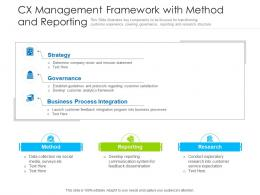CX Management Framework With Method And Reporting
