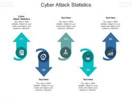 Cyber Attack Statistics Ppt Powerpoint Presentation Layouts Outline Cpb