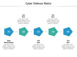 Cyber Defense Matrix Ppt Powerpoint Presentation Pictures Designs Download Cpb