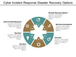 Cyber Incident Response Disaster Recovery Options Business Automations Cpb