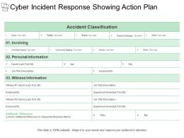 Cyber Incident Response Showing Action Plan