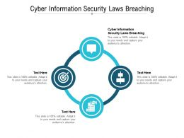 Cyber Information Security Laws Breaching Ppt Powerpoint Presentation Model Background Image Cpb