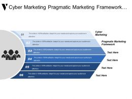 Cyber Marketing Pragmatic Marketing Framework Business Plain Market Plain