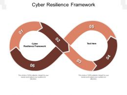 Cyber Resilience Framework Ppt Powerpoint Presentation Professional Grid Cpb
