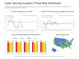 Cyber Security Analytics Threat Map Dashboard Powerpoint Template