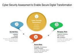 Cyber Security Assessment To Enable Secure Digital Transformation