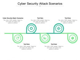 Cyber Security Attack Scenarios Ppt Powerpoint Presentation Layouts Clipart Images Cpb