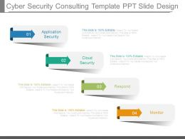Cyber Security Consulting Template Ppt Slide Design
