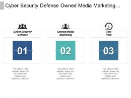 Cyber Security Defense Owned Media Marketing Brand Protection Cpb