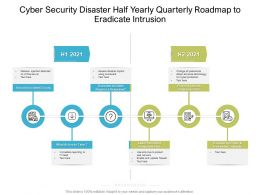 Cyber Security Disaster Half Yearly Quarterly Roadmap To Eradicate Intrusion