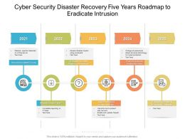 Cyber Security Disaster Recovery Five Years Roadmap To Eradicate Intrusion