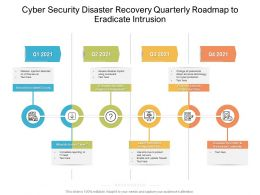 Cyber Security Disaster Recovery Quarterly Roadmap To Eradicate Intrusion