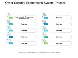 Cyber Security Econometric System Process Ppt Powerpoint Presentation Deck Cpb