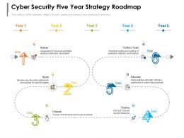 Cyber Security Five Year Strategy Roadmap