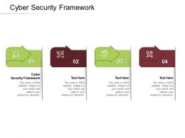 Cyber Security Framework Ppt Powerpoint Presentation Portfolio Clipart Cpb
