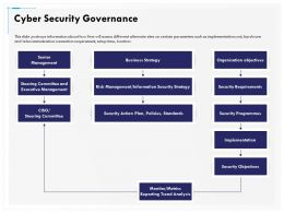 Cyber Security Governance Strategy Ppt File Brochure