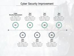Cyber Security Improvement Ppt Powerpoint Presentation Icon Display Cpb