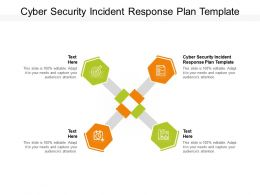 Cyber Security Incident Response Plan Template Ppt Powerpoint Presentation Inspiration Cpb