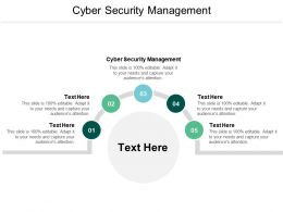 Cyber Security Management Ppt Powerpoint Presentation Slides Format Cpb