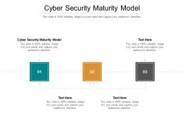 Cyber Security Maturity Model Ppt Powerpoint Presentation Icon Cpb