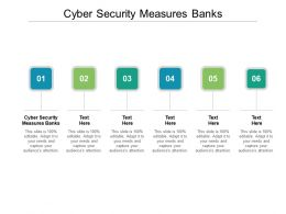 Cyber Security Measures Banks Ppt Powerpoint Presentation Pictures Graphic Images Cpb