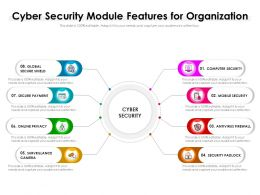 Cyber Security Module Features For Organization