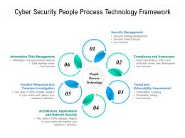 Cyber Security People Process Technology Framework
