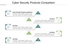 Cyber Security Products Comparison Ppt Powerpoint Presentation File Diagrams Cpb