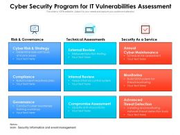 Cyber Security Program For It Vulnerabilities Assessment