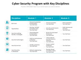 Cyber Security Program With Key Disciplines